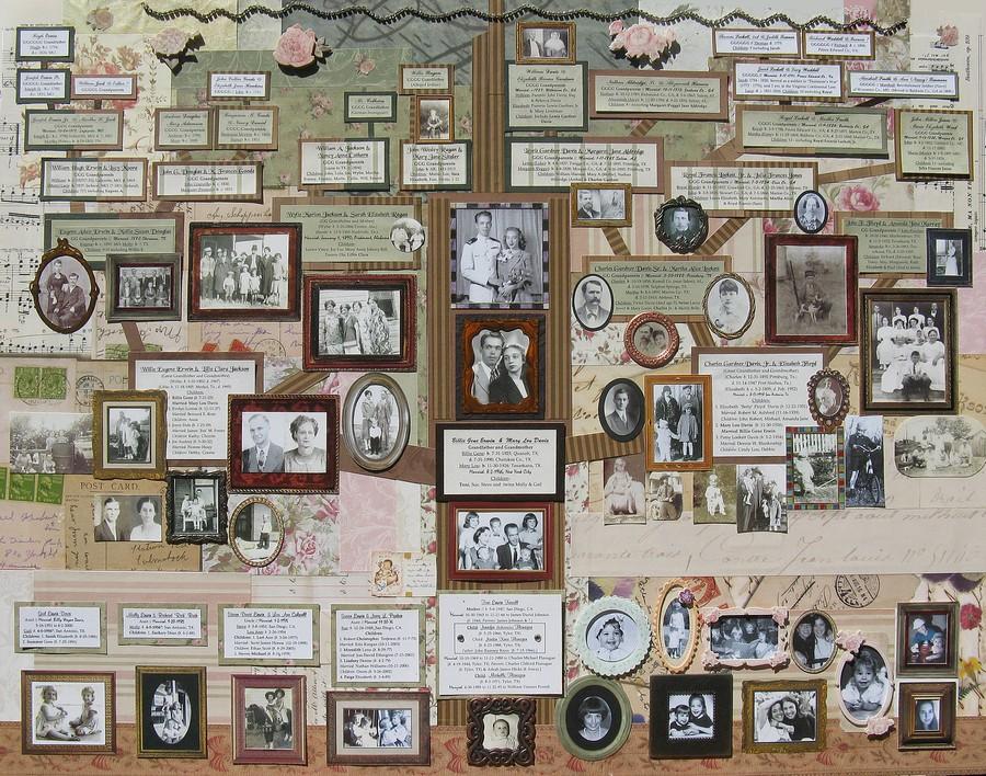 Scrapbook A Family Tree Familytree Com