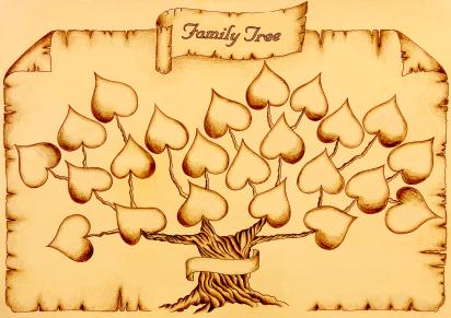 fillable pedigree chart