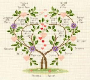 edu-tree
