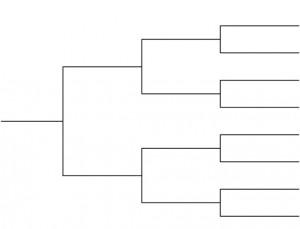 start-pedigree chart
