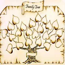 Familytree-branches