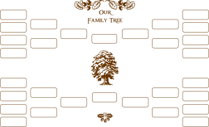 chart-pedigree