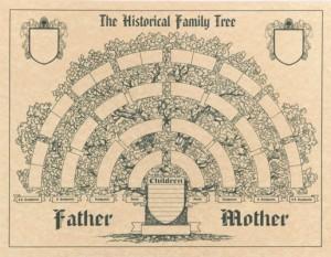 surnames-tree