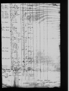 Ship list new orleans 1851