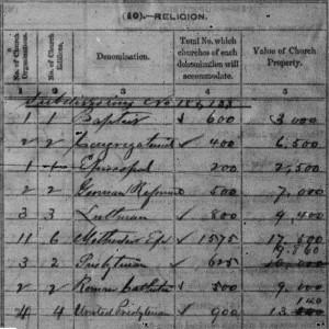 Census-religion