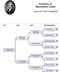 famous-meriwether-lewis