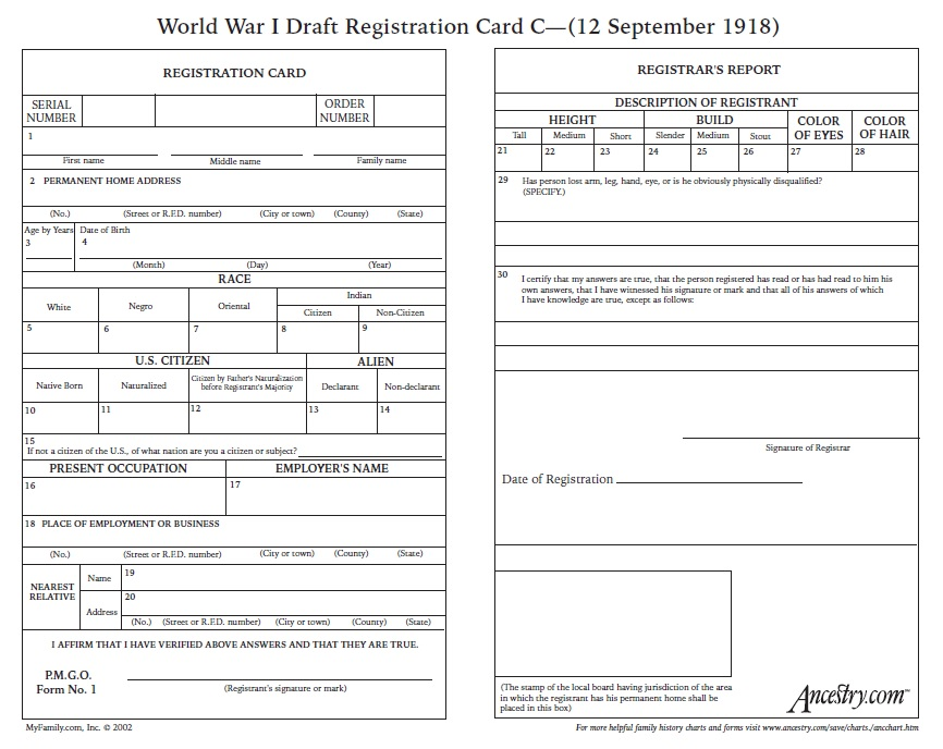 World War One Draft Registation | Familytree.Com