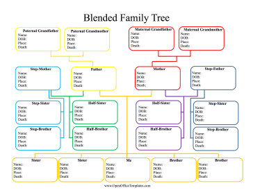 Step Family_Tree