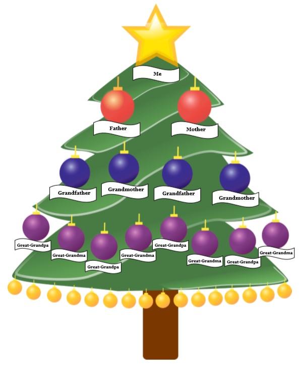 Family Tree Templates | FamilyTree.com